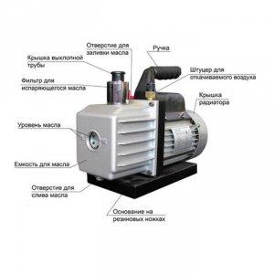 Вакуумный насос 1 ступ. VE 135 (100 л/мин)